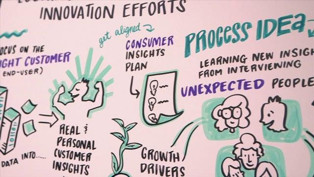 CIOs explore how to kickstart corporate innovation