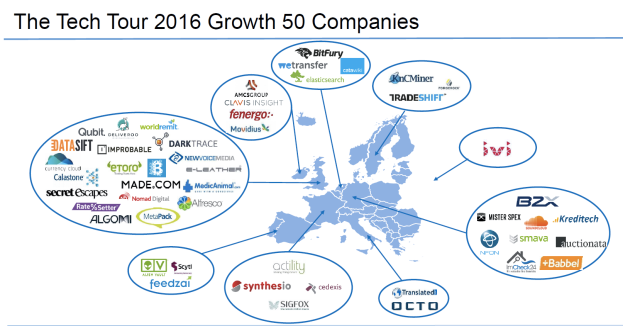 Europe can create scale-ups, as shown by new list of Europe's high growth 50 tech companies